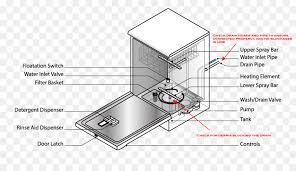 Dishwasher Dishwashing Diagram Exploded View Drawing