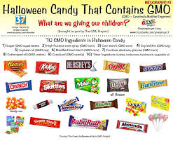 Worst Halloween Candy List by Are You Feeding This To Your Family What You Need To Know About