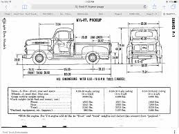 1948-1950 F1 Frame Swap Measurements - Ford Truck Enthusiasts Forums 2010 Used Freightliner M2 106 Price Just Ruced At Premier Truck Truck Comparison Chart Dolapmagnetbandco Peterbilt Looking For Stellar 2015 With New Products Services Box Sizes Best 2018 Amazoncom Menards Penske Toys Games Interior Hlights Of The Great Apple Leasing And Logistics Donated Hundreds Boxes Fileexide Technologies Trucksjpg Wikimedia Commons Two Chicks And A The Great Exchange Jason Fails Youtube