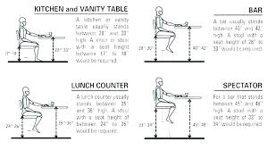 Standard Dining Table Height Design Average