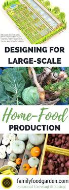 Designing for Scale Home Food Production Family Food Garden