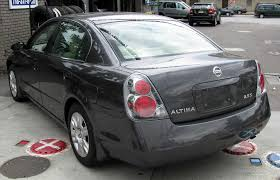 Craigslist By Owner Cars And Trucks For Sale - Craigslist Cars ...