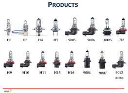automotive halogen bulbs from biolight b2b marketplace portal