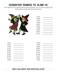 Halloween 7 Cast by Ordering Halloween Witches U0027 Enchanted Numbers To 10 000 A