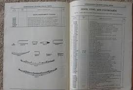 1929 International Harvester MT-12-D Six-Speed Special Truck Parts ... Intertional Ihc Hoods 1929 Harvester Mt12d Sixspeed Special Truck Parts Online Catalog Toyota Diagrams Schema Wiring Trucks Hino Schematics Diagram 1928 Mt3a Speed Model Manual 1231510 21973 Old Sterling Used 2007 Intertional 7400 For Sale 2268 Other Page 6 Shareitpc Cv Series Class 45