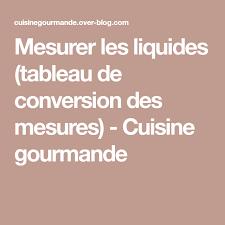 convertisseur mesures cuisine mesurer les liquides tableau de conversion des mesures tableau de