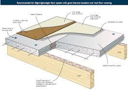 The Flooring Hebel Panel