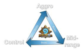 Mtg Sealed Deck Simulator by The Keystones Of Hearthstone The Match Up Triangle Articles