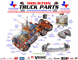 Houston Truck Parts - We Keep You Trucking. Used Spicer 17060s For Sale 1839 Santoyo Truck Parts And Repair New Used The Company Shop Lucken Corp Trucks Winger Mn 1partscollage150dpi Todays Truckingtodays Trucking Light 1811 Lake Street Kalamazoo Mi Auto Stores And Millers Wrecking Hopewell Ohio Houston We Keep You Dt Spare Steering Youtube Dafrenaultmanivecolvo Spare Partsbrake Supplier In Arndell Park Nutek Mechanical