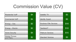 Advanced COMPENSATION PLAN - Ppt Download Att Home Phone Bundle Deals Starting At 60mo 5 Voip Solutions That Will Upgrade Your Communication System Itqlick D63 Business Plan Task 63 Ericsson Ppt Download 10 Refill To Australian Company Plans Variety Of 565r66 Lte Ftdd Wlan Router User Manual Users Apartments Residential Plans Apartment Building Location Pricing Reasons Why Your Business Should Consider Telus Talks Bespoke Dialplansabstechnologyvoip Abs Technology Bharti Airtel Ltd Drops Charge Extra For Calls