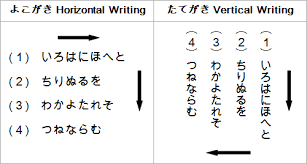 Introduction to the Japanese Writing System