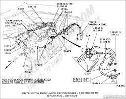 Old Ford Truck Drawing At GetDrawings.com | Free For Personal Use ... Custom 1992 Ford Flareside 4x2 Pickup Truck Enthusiasts Forums 1994 F150 Wiring Diagram Electrical 91 4x4 Decalint Color New Of 4 9l Engine 94 Xlt 9l Vacuum Lines Afe Torque Convter Trucks 9497 V873l Diesel Power Gear For Doorbell Lighted Technical Drawings Harness Stereo 2005 Lifted Sale Youtube
