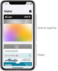 Add And Manage Passes In Wallet On IPhone - Apple Support