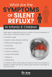 Silent Reflux: Relieve Symptoms Naturally | Dr Axe Infographics ... My Pillow Color Codes Photos Table And Weirdmongercom Medcare Coupon Code Medcline Hp Acid Refluxgerd System Money Back Therapeutica Orthopedic Sleeping Average Reflux Relief Bed Wedge Body Medical Grade Clinically Proven Our Bbl Is Designed Specifically For Post Butt Augmentation Mesajedeanulnouinfo Page 53 Rabatt Gamecube Spill Shakeys Top Affiliate Programs 2019 Business Of Apps Miku Baby Gookids Goods 40 Facebook Pdp Advanced Positioning