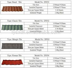 monier roofing tiles fiberglass roofing tiles buy monier
