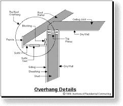 Jack Ceiling Joist Definition by Joist Roof Definition U0026 Ridge Beam Diagram Sc 1 St Build Blog