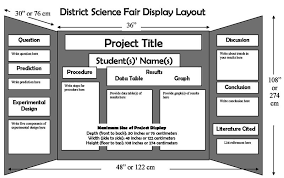 Sample Display Board Layout