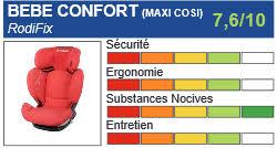 crash test siege auto bebe maxi cosi rodifix bébé confort test siège auto
