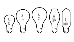 light bulb information and diagrams lsplus
