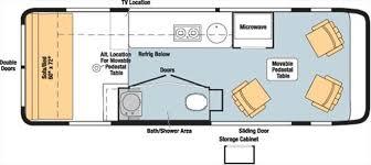 Class B Motorhome Buyers Guide Winnebago Floor Plan View Photo Gallery