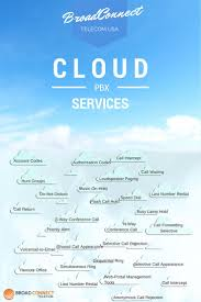 61 Best Cloud PBX Images On Pinterest | Cloud, Communication And ... Voip And Other Phone Devices Service Providers Uk Hosted Callacloud Sip Cfiguration With Beronet Gateway Best Providers For Remote Workers Dead Drop Software 8 Best Cloud Vs Onpremise Images On Pinterest Visual Services Telephone Equipment Small Business In Chicago Based System Virginia Telnet Va Phones Distributed Network Monitoring Cloudbased Provider Richmond Business From Our Data How To Configure Your Virtual Receptionist Auto Attendant Ivr Of 2017 Voip Pbx Systems 0800 Numbers Nz Edge