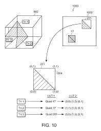 Thread Shed Uniforms Salisbury Nc by Patent Us7095418 Apparatus And Methods For Texture Mapping