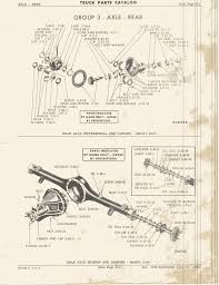 Sweptline.ORG - 1963-1968 Online Parts Catalog - Axle - Rear Dodge Truck Restoration Parts Catalog Awesome 28 Images 12 Valve Cummins Diagram Elegant Mopar Front End Steering Rebuild Kit Ram 2500 03 08 Thrghout Used 1999 W3500 80l V10 Nv4500hd 5 Spd Manual Serpentine Belt Routing Need A Request Sonnax Jc Whitney Trucks 2017 Charger 100 2004 Dakota Service Dipperdodge617 21954 Chevrolet And 551987 Chevy 2003 1500 Plug Wiring Diy Diagrams 1969 1970 1971 Book List Guide Cd