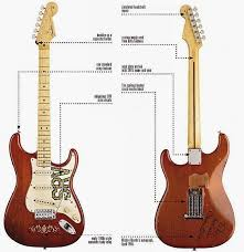THE UNIQUE GUITAR BLOG The Guitars Of Stevie Ray Vaughan
