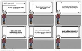 Cites Help Desk Contact by Claire Rivas Help Desk Goals U0026 Benefits Storyboard