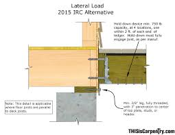 Distance Between Floor Joists by Dear Glenn One Builder U0027s Headache With Deck Ledger Codes U2013 Part