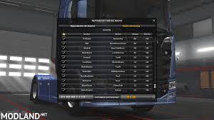 100 World Truck Simulator Radio Stations 50 Mod For ETS 2