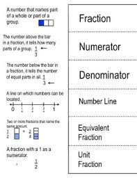 146 Best Math Journal Images On Pinterest