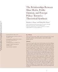 PDF The Relationship Between Mass Media