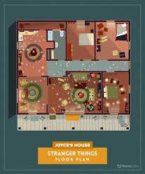 100 Gilmore Girls House Plan Stranger Things From To Stranger Things
