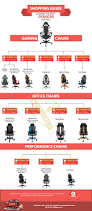 Akracing Gaming Chair Blackorange by Best Dxracer Chair For 2017 Lowest Prices U0026 Free Shipping