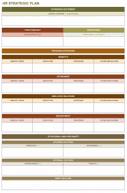 Strategic Management Report Template New 9 Free Planning