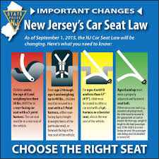 New Jersey Child Passenger Safety Law Changes Effective September 2 ... Georgia Department Of Public Safety Mccd Regulations Compliance Posting Bridges For Specialized Singleunit Trucks Ppt Download Ohp 1210 Truck Drivers Guide 316indd Ship Coalition Spring Truck Weight Restrictions Start Central Frost Zone Solas News Imos Container Weight Mandate Legal Limits Using Load Iphone App Youtube Woman Drives 30ton Tractor Trailer Across Bridge With A 6ton Limit Heavy Haul Over Sizeweight 3 Research And Data Recommendations Of Past Studies Size Frequently Asked Questions North Dakota State Highway Patrol