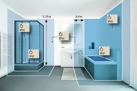 ip protection class for bathrooms do i need ip44 ip65 or