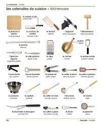 les ustensiles de cuisine et leur nom recherche