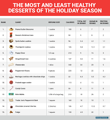 Healthiest Halloween Candy 2015 by Which Holiday Treat Is The Healthiest Business Insider