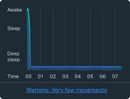 How it works Sleep Cycle alarm clock