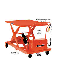 Presto Portable Electric Scissor Lifts | Sunbelt Industrial Trucks Slotted Angle Sunbelt Industrial Trucks Equipment Rental Agreement Simple Rentals Nyc Oa Sealing Inc Crack Repair Contractor Capitalism Phoenix And The Transformation Of American New Used Caterpillar Dealer In Ca Quinn Company 8wheeler Wagon Truck Osha Lpg Forklift Daily Operator Checklist Youtube What To Do With That Tired Old Truck Cam Brad Horner Midatlantic District Manager Linkedin Steel Gantry Crane Options On Twitter