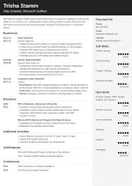 Entryevel Data Scientist Resume Objective Summary Pdf Entry ... Restaurant Resume Objective Best 8 New Job Manager Beautiful Template For Sver Amusing Part Time In College Student Waiter Cv Examples The Database Head Wai0189 Example No D Customer Service Skills Resume 650859 Sample Early Childhood Education Fresh Eeering Technician Objective Wwwsailafricaorg Free Templatessver Writing Good Objectives Statement Examples Format Duties Floatingcityorg