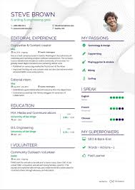 Cover Letter Examplesrhnovocom Cv Resume Template Novoresume And Who Is Dara Khosrowshahi The