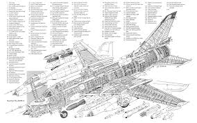 100 Parts Of A Plane Wing Airplane Parts Diagram Google Ircraft Ir