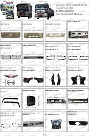 100 Hino Truck Parts HINO PROFIA Body Front Panel Front Bumper Grill Visor