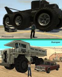 GTA Gaming Archive 5 Biggest Dump Trucks In The World Red Bull Dangerous Biggest Monster Truck Ming Belaz Diecast Cstruction Insane Making A Burnout On Top Of An Old Sedan Ice Cream Bigfoot Vs Usa1 The Birth Of Madness History Gta Gaming Archive Full Throttle Trucks Amazoncom Big Wheel Beast Rc Remote Control Doors Miami Every Day Photo Hit Dirt Truck Stop For 4 Off Topic Discussions On Thefretboard