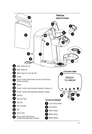 Keurig B70 Platinum Manual Brewing System Features Parts Diagram Schematic