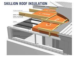 104 Skillian Roof Skillion Shed Plans Free Download Shed And Plans