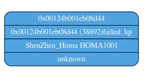 failed for shenzhen homa homa1001 issue 2655